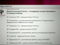 дейци подкрепиха позицията на Путин