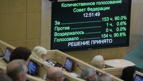 Съветът на Федерацията отмени постановлението за използване на руската армия на територията на Украйна