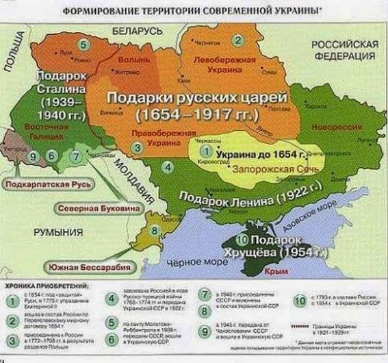 """Проектът """"Обединена Украйна"""" приключи"""