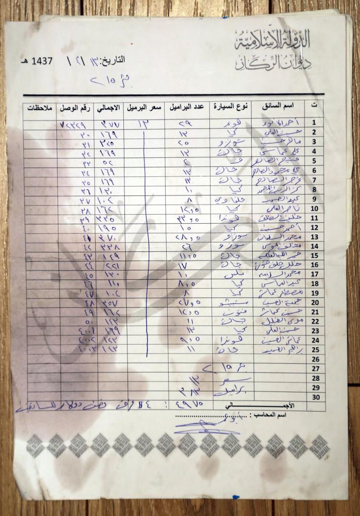 Документи за добив на петрол от ИД