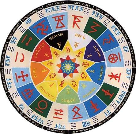 Славянски хороскоп