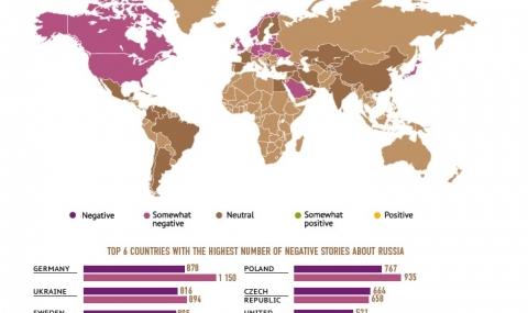 """""""Злата"""" Русия в очите на световните медии"""