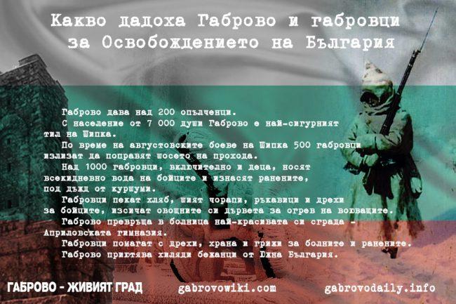 Честване на 3 март – Областен съвет на НДРусофили Габрово