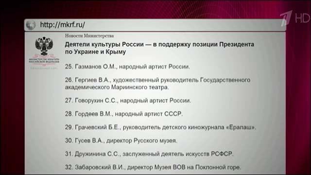 Руски културни дейци подкрепиха позицията на Путин