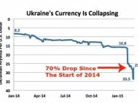 Доклад от Запада: Украйна е втората голяма грешка на Европа