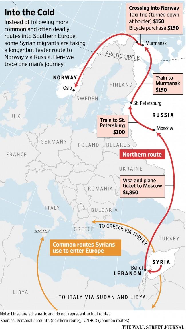 Бежанците с нов маршрут за Европа – през Русия за Норвегия